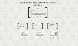 A Midsummer Night's Dream and Human Condition