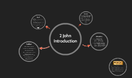 2 John - Introduction