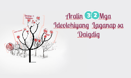 Copy of Aralin 32:Mga  Ideolohiyang  Laganap sa  Daigdig