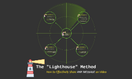 The Lighthouse Method