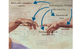 Copy of estrategias, estilos de tutoria, etc