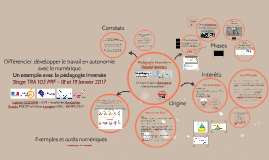 Copy of Différenciation_Pédagogie inversée