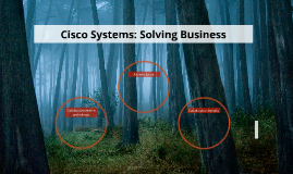 Cisco Systems: Solving Business