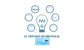 Copy of EL TRATADO DE WESTFALIA
