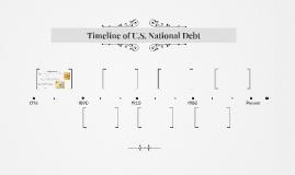 Timeline of U.S. National Debt