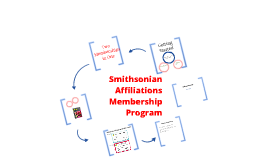 Copy of Smithsonian Affiliations Membership