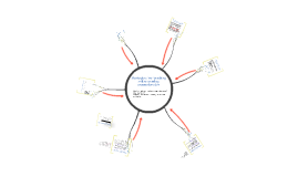 Copy of Teach Meet Presentation - Strategies for teaching online reading comprehension