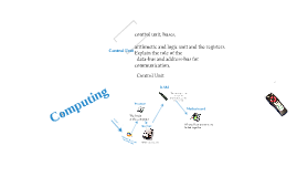 Copy of Copy of Computing WJEC