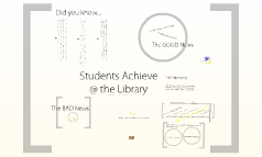 Copy of The Library and Student Achievement