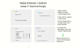 Seminar V: Medical Psychology & Sociology