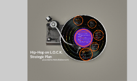 Hip-Hop on L.O.C.K. Strategic Plan