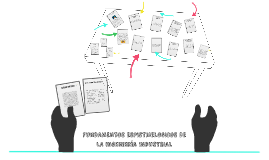 Copy of FUNDAMENTOS DE EPISTEMOLOGIA