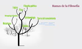 Copy of Ramas de la Filosofía: La Teoría del conocimiento