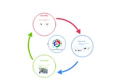 Copy of Validacion de Procesos de Esterilizacion - Marle