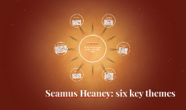 Copy of Seamus Heaney - key themes