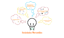 Copy of Sociedades Mercantiles