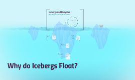 Icebergs and Buoyancy