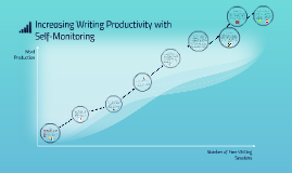 Increasing Writing Productivity with Self-Monitoring