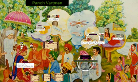 Copy of Panch Vartman