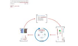 Productieplanning als onderdeel van een geïntegreerde OpEx oplossing