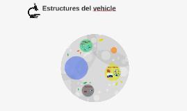 Estructures del vehicle