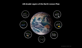 6th Grade Layers of the Earth Lesson Plan