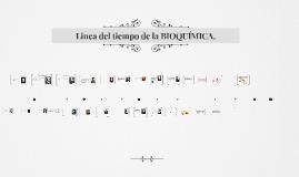 Copy of Linea del tiempo de la BIOQUÍMICA.