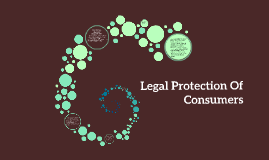 Copy of Legal Protection Of Consumers