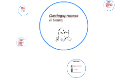 Gærings Process