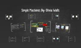 Simple Machines By: Olivia Walls