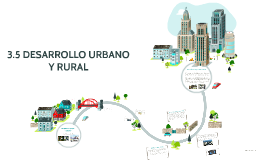 Copy of DESARROLLO RURAL Y URBANO