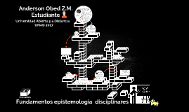 Copy of Fundamentos epistemologia  disciplinares