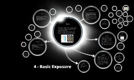 4 - Basic Exposure
