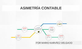 Copy of ASIMETRÍA CONTABLE