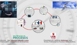 Identificación de Procesos y Procedimientos