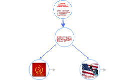 Relatiile internationale in perioada posbelica