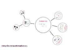 Copy of Endüstri 4.0 tK