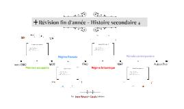 Copy of Copy of Révision fin d'année - Histoire secondaire 4
