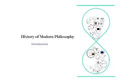 Copy of History of Modern Philosophy