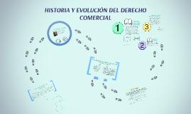 Copy of HISTORIA Y EVOLUCIÓN DEL DERECHO COMERCIAL