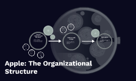 Apple: The Organizational Structure