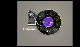 Copy of Pronouns