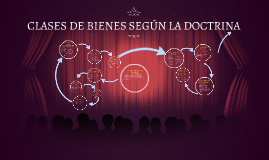 CLASES DE BIENES SEGÚN LA DOCTRINA