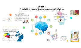 Copy of Psicología Unidad I Introducción