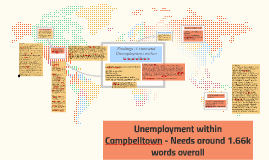 Unemployment within Campbelltown
