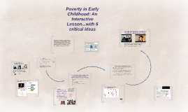 Poverty in Early Childhood