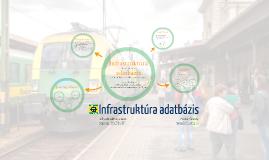 Infrastruktúra adatbázis