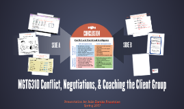 MGT6310 Conflict, Negotiations, & Coaching the Client Group