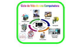Copy of Ciclo de Vida de Una computadora