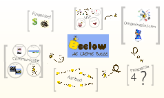 Beelow